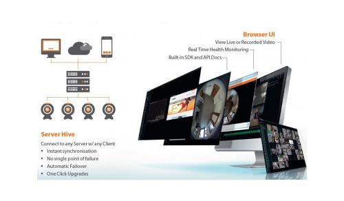 LICENZA S/WARE Wisenet Wave - NVR